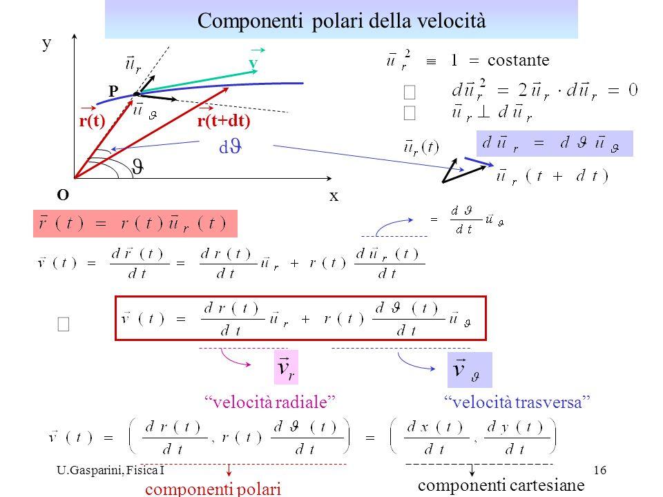 U.Gasparini, Fisica I16 O P r(t) v r(t+dt) d x y velocità trasversavelocità radiale componenti cartesiane componenti polari costante Componenti polari