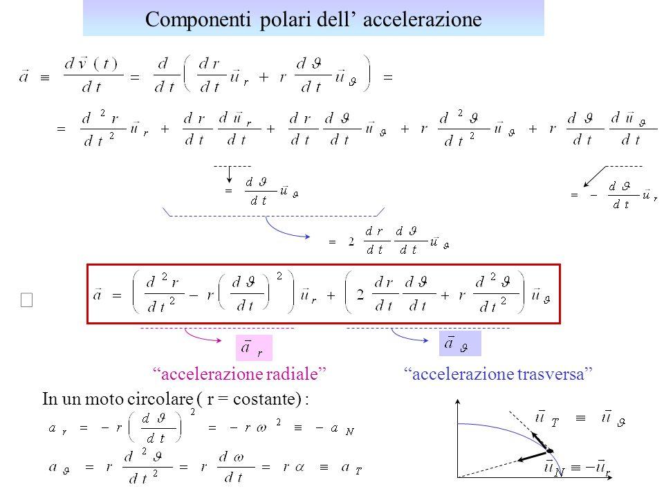 accelerazione radialeaccelerazione trasversa In un moto circolare ( r = costante) : Componenti polari dell accelerazione