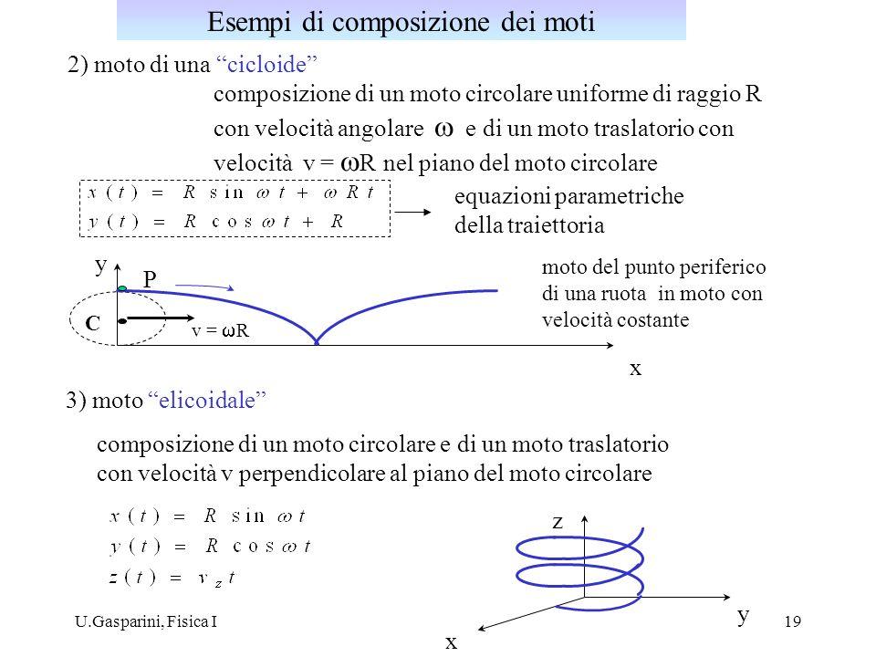 U.Gasparini, Fisica I19 2) moto di una cicloide composizione di un moto circolare uniforme di raggio R con velocità angolare e di un moto traslatorio