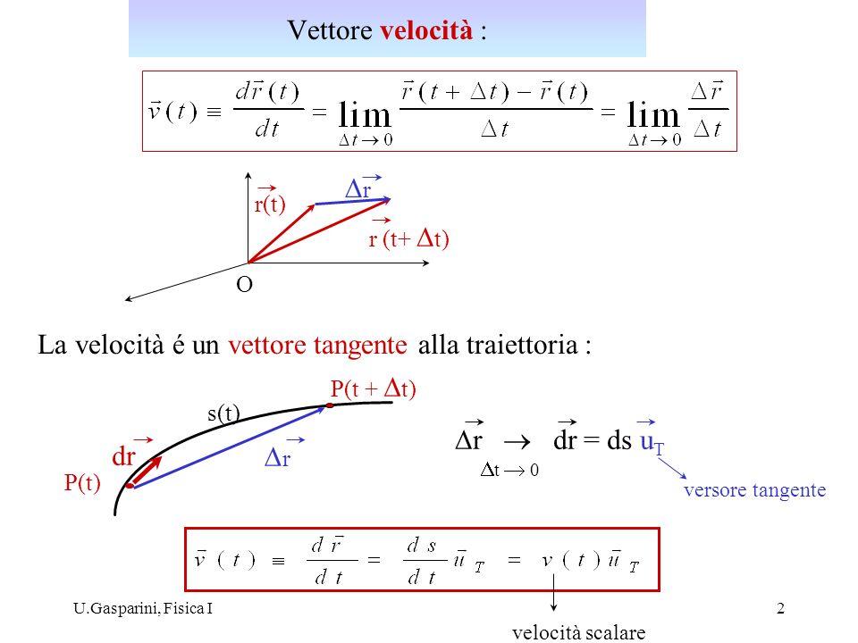 U.Gasparini, Fisica I2 r(t) r (t+ t) r O La velocità é un vettore tangente alla traiettoria : r P(t) P(t + t) dr r dr = ds u T t 0 s(t) versore tangen