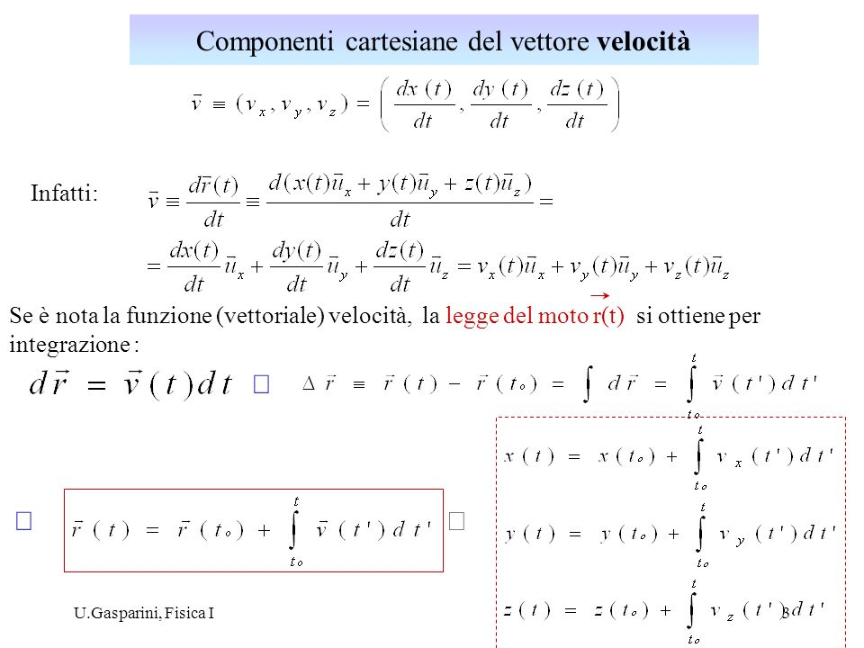 U.Gasparini, Fisica I3 Infatti: Se è nota la funzione (vettoriale) velocità, la legge del moto r(t) si ottiene per integrazione : Componenti cartesian