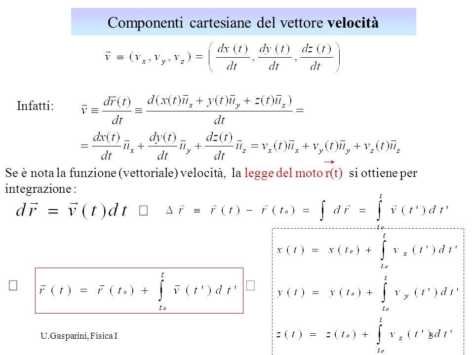 U.Gasparini, Fisica I4 Laccelerazione ha una componente tangente ed una componente normale alla traiettoria : C centro di curvatura a a a T N (raggio di curvatura) a = a T u T + a N u N accelerazione tangente : accelerazione normale : Vettore accelerazione