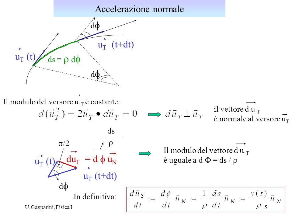 U.Gasparini, Fisica I5 u T (t) u T (t+dt) d d u T (t) u T (t+dt) du T = d u N ds = d ds d /2 Il modulo del versore u T è costante: il vettore d u T è