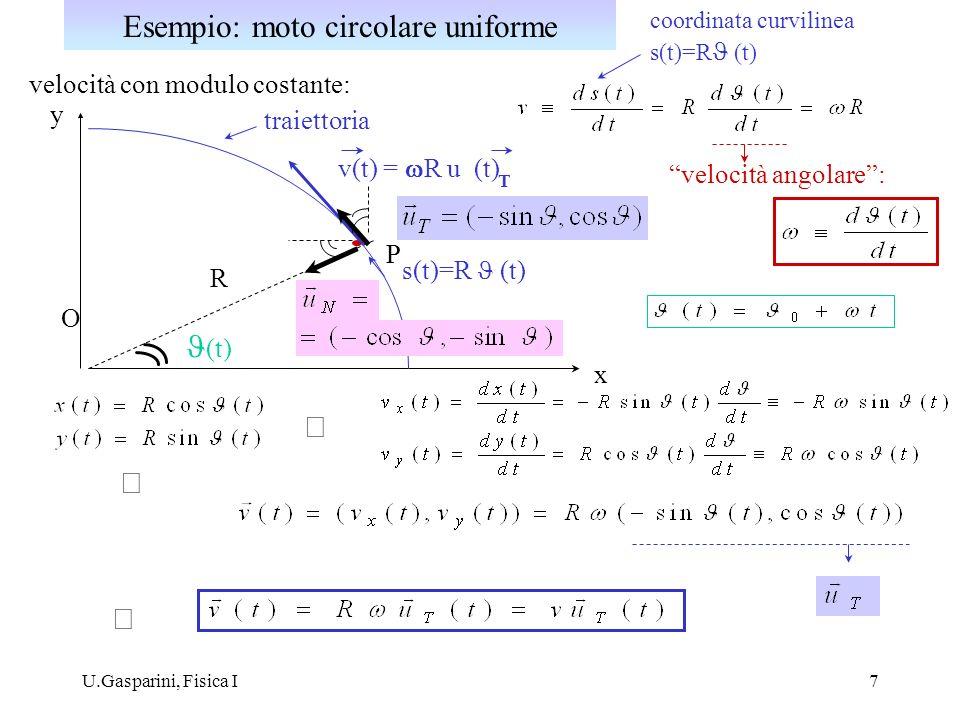 U.Gasparini, Fisica I7 velocità con modulo costante: coordinata curvilinea s(t)=R (t) velocità angolare: s(t)=R (t) v(t) = R u (t) (t) P O y x R T tra