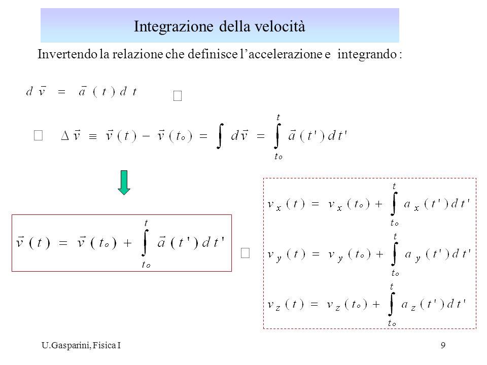U.Gasparini, Fisica I9 Invertendo la relazione che definisce laccelerazione e integrando : Integrazione della velocità