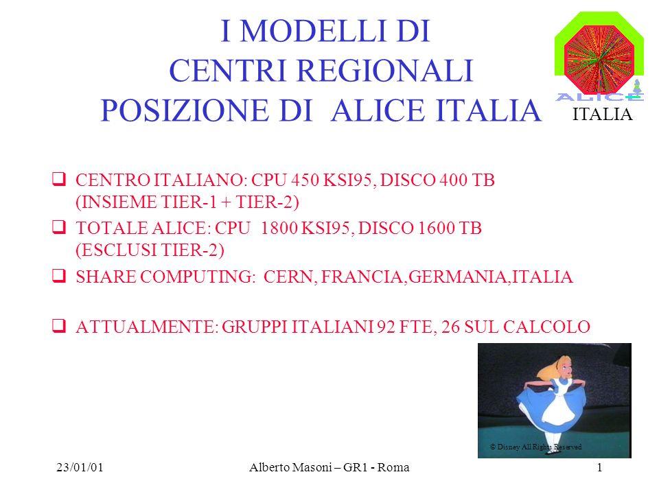 23/01/01Alberto Masoni – GR1 - Roma1 I MODELLI DI CENTRI REGIONALI POSIZIONE DI ALICE ITALIA CENTRO ITALIANO: CPU 450 KSI95, DISCO 400 TB (INSIEME TIER-1 + TIER-2) TOTALE ALICE: CPU 1800 KSI95, DISCO 1600 TB (ESCLUSI TIER-2) SHARE COMPUTING: CERN, FRANCIA,GERMANIA,ITALIA ATTUALMENTE: GRUPPI ITALIANI 92 FTE, 26 SUL CALCOLO ITALIA © Disney All Rights Reserved