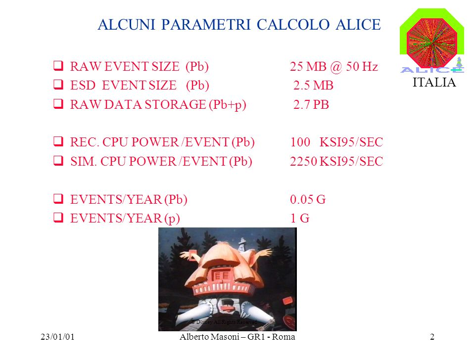 23/01/01Alberto Masoni – GR1 - Roma2 ALCUNI PARAMETRI CALCOLO ALICE RAW EVENT SIZE (Pb) 25 MB @ 50 Hz ESD EVENT SIZE (Pb) 2.5 MB RAW DATA STORAGE (Pb+