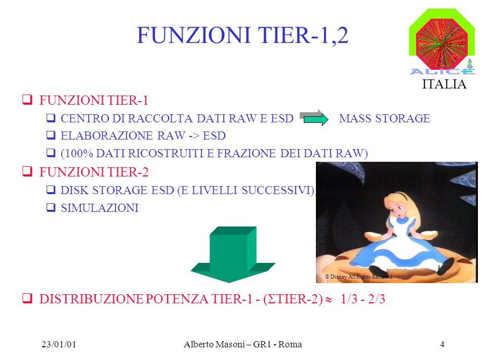 23/01/01Alberto Masoni – GR1 - Roma4 FUNZIONI TIER-1,2 FUNZIONI TIER-1 CENTRO DI RACCOLTA DATI RAW E ESD MASS STORAGE ELABORAZIONE RAW -> ESD (100% DATI RICOSTRUITI E FRAZIONE DEI DATI RAW) FUNZIONI TIER-2 DISK STORAGE ESD (E LIVELLI SUCCESSIVI) SIMULAZIONI DISTRIBUZIONE POTENZA TIER-1 - ( TIER-2) 1/3 - 2/3 ITALIA © Disney All Rights Reserved
