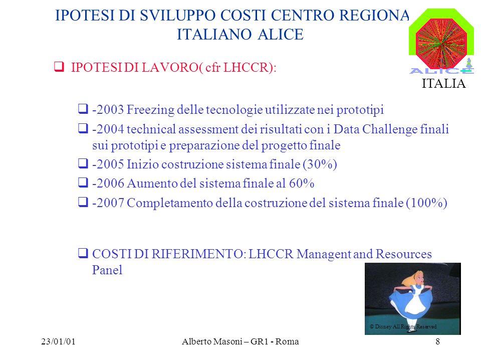 23/01/01Alberto Masoni – GR1 - Roma8 IPOTESI DI SVILUPPO COSTI CENTRO REGIONALE ITALIANO ALICE IPOTESI DI LAVORO( cfr LHCCR): -2003 Freezing delle tecnologie utilizzate nei prototipi -2004 technical assessment dei risultati con i Data Challenge finali sui prototipi e preparazione del progetto finale -2005 Inizio costruzione sistema finale (30%) -2006 Aumento del sistema finale al 60% -2007 Completamento della costruzione del sistema finale (100%) COSTI DI RIFERIMENTO: LHCCR Managent and Resources Panel ITALIA © Disney All Rights Reserved