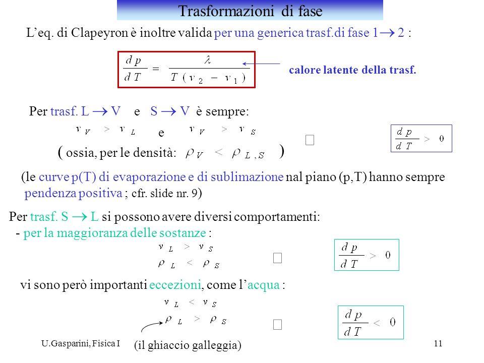U.Gasparini, Fisica I11 Leq. di Clapeyron è inoltre valida per una generica trasf.di fase 1 2 : calore latente della trasf. Per trasf. L V e S V è sem