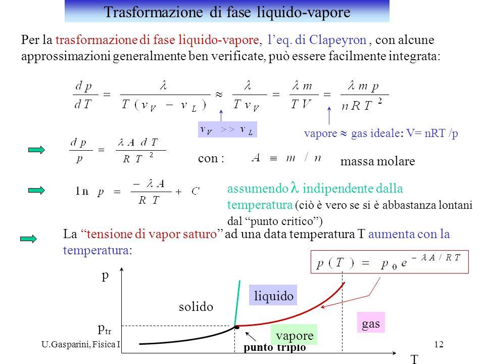 U.Gasparini, Fisica I12 vapore gas ideale: V= nRT /p con : massa molare assumendo indipendente dalla temperatura (ciò è vero se si è abbastanza lontan