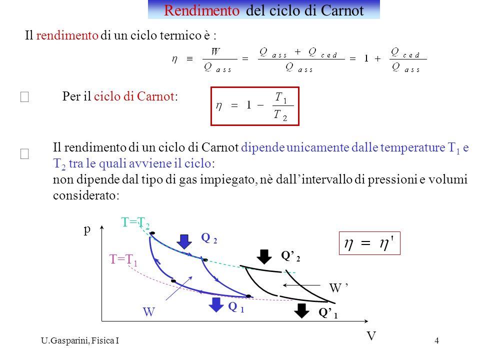 U.Gasparini, Fisica I4 Per il ciclo di Carnot: Il rendimento di un ciclo di Carnot dipende unicamente dalle temperature T 1 e T 2 tra le quali avviene