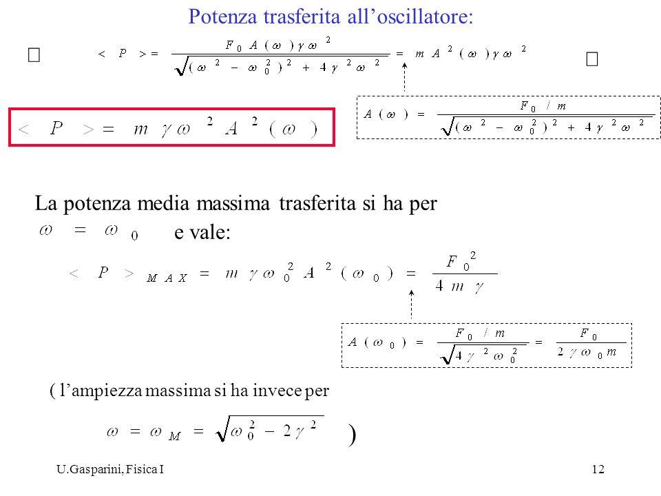 U.Gasparini, Fisica I12 La potenza media massima trasferita si ha per e vale: ( lampiezza massima si ha invece per ) Potenza trasferita alloscillatore