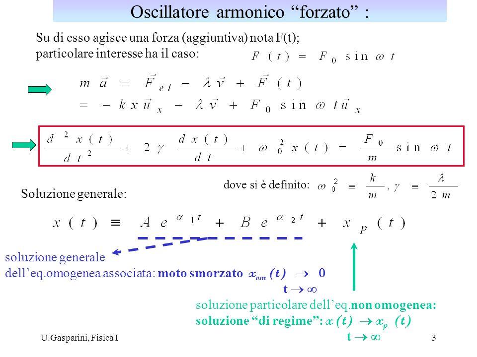 U.Gasparini, Fisica I3 Su di esso agisce una forza (aggiuntiva) nota F(t); particolare interesse ha il caso: soluzione particolare delleq.non omogenea
