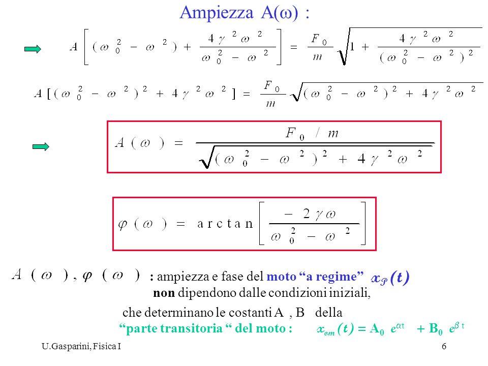 U.Gasparini, Fisica I6 : ampiezza e fase del moto a regime non dipendono dalle condizioni iniziali, che determinano le costanti A, B della parte trans