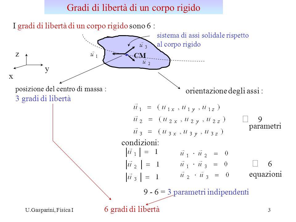 U.Gasparini, Fisica I4 1 2 3 Dati 3 punti arbitrari non allineati del corpo: 2 parametri (, per definire la direzione dellasse 1-2 nello spazio 1 parametro ( ) per definire la direzione dellasse 2-3 nel piano allasse 1-2 Esempio: orientazione di un corpo rigido nello spazio