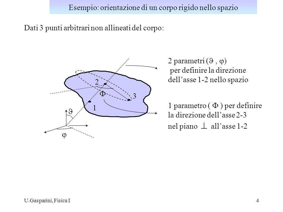 U.Gasparini, Fisica I5 La materia, osservata su scala atomica ( 10 -10 m) ha una struttura discontinua.