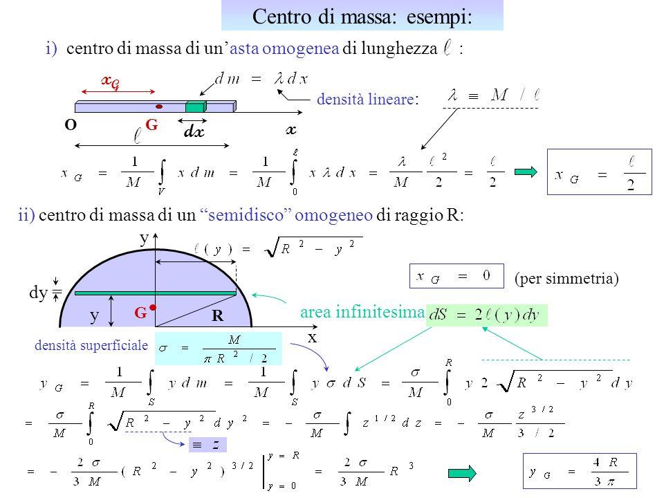 U.Gasparini, Fisica I9 Velocità del CM : Sistema di punti materiali Corpo rigido Centro di massa: Quantità di moto: Momento angolare: teorema di Koenig Energia cinetica : teorema di Koenig Definizioni: