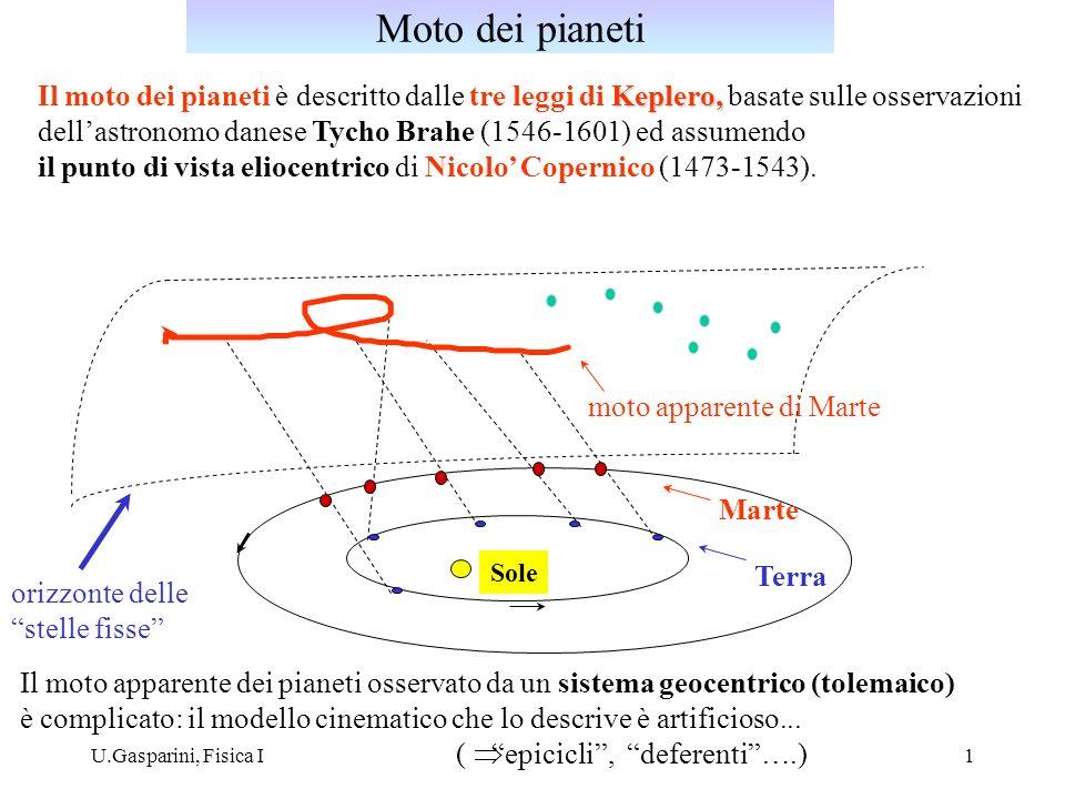 U.Gasparini, Fisica I1 Keplero, Il moto dei pianeti è descritto dalle tre leggi di Keplero, basate sulle osservazioni dellastronomo danese Tycho Brahe