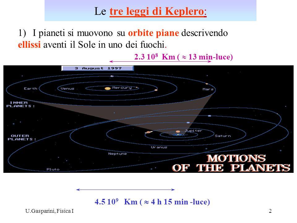 U.Gasparini, Fisica I2 1)I pianeti si muovono su orbite piane descrivendo ellissi aventi il Sole in uno dei fuochi. 4.5 10 9 Km ( 4 h 15 min -luce) 2.