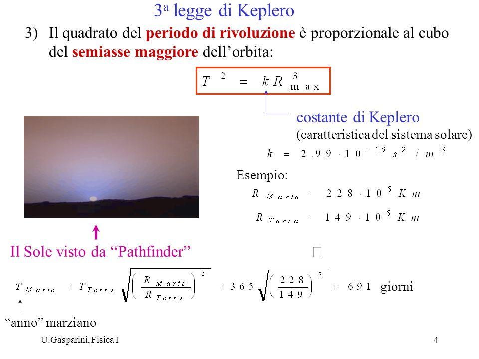 U.Gasparini, Fisica I4 3)Il quadrato del periodo di rivoluzione è proporzionale al cubo del semiasse maggiore dellorbita: costante di Keplero (caratte