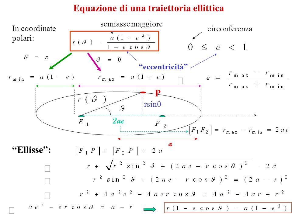 In coordinate polari: circonferenza eccentricità semiasse maggiore P a Ellisse: rsin 2ae Equazione di una traiettoria ellittica