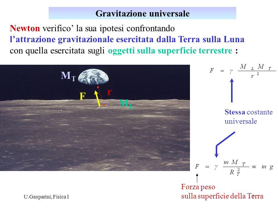 U.Gasparini, Fisica I7 r F MLML MTMT Stessa costante universale Gravitazione universale Newton verifico la sua ipotesi confrontando lattrazione gravit