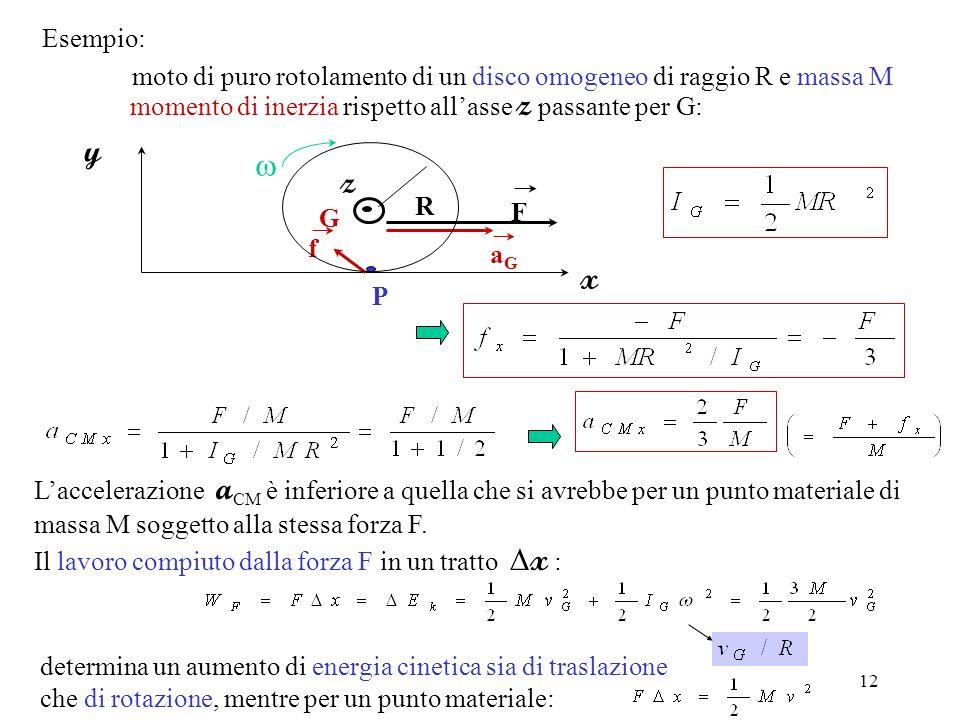 12 Esempio: momento di inerzia rispetto allasse z passante per G: x z aGaG G P R y f F Laccelerazione a CM è inferiore a quella che si avrebbe per un