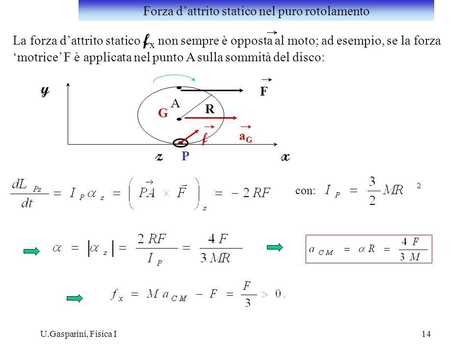 U.Gasparini, Fisica I14 La forza dattrito statico f x non sempre è opposta al moto; ad esempio, se la forza motrice F è applicata nel punto A sulla so