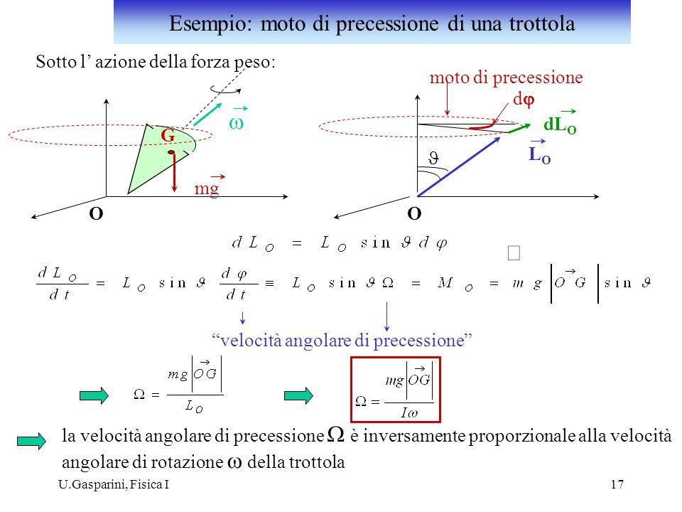 U.Gasparini, Fisica I17 Sotto l azione della forza peso: LOLO d dL O moto di precessione OO mg G velocità angolare di precessione la velocità angolare