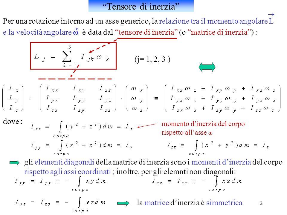 2 Per una rotazione intorno ad un asse generico, la relazione tra il momento angolare L e la velocità angolare è data dal tensore di inerzia (o matric