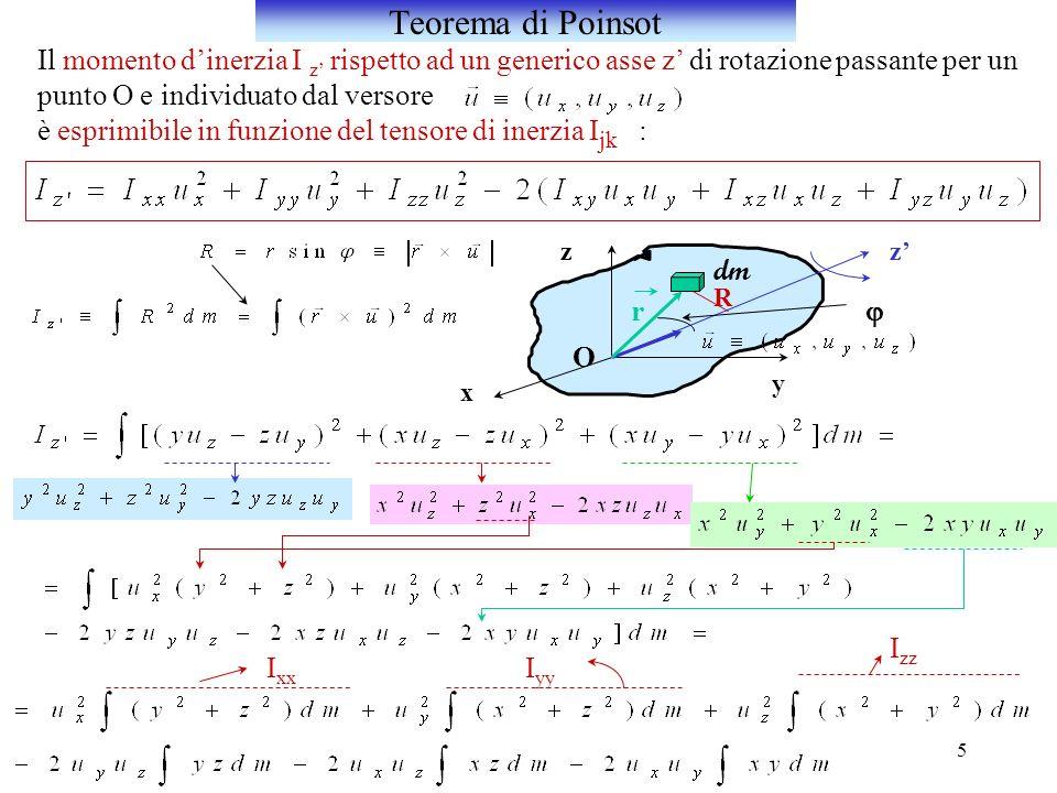 5 Il momento dinerzia I z rispetto ad un generico asse z di rotazione passante per un punto O e individuato dal versore è esprimibile in funzione del