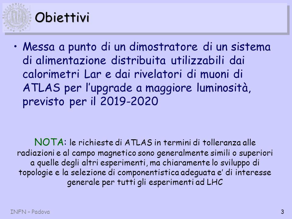 INFN – Padova14 GaN: misure dinamiche V DC = 20V, I DS = 10A, V gate = 5V, T on = 412 s -I DS [2 A/div] V DS [4.2 V/div] V gS [1 V/div] Turn off