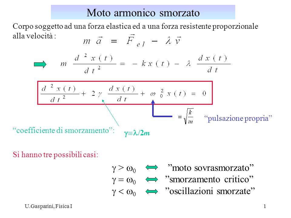 U.Gasparini, Fisica I1 Corpo soggetto ad una forza elastica ed a una forza resistente proporzionale alla velocità : pulsazione propria /2 m coefficien