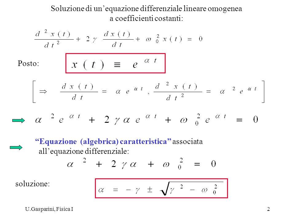 U.Gasparini, Fisica I2 Posto: Equazione (algebrica) caratteristica associata allequazione differenziale: soluzione: Soluzione di unequazione differenz