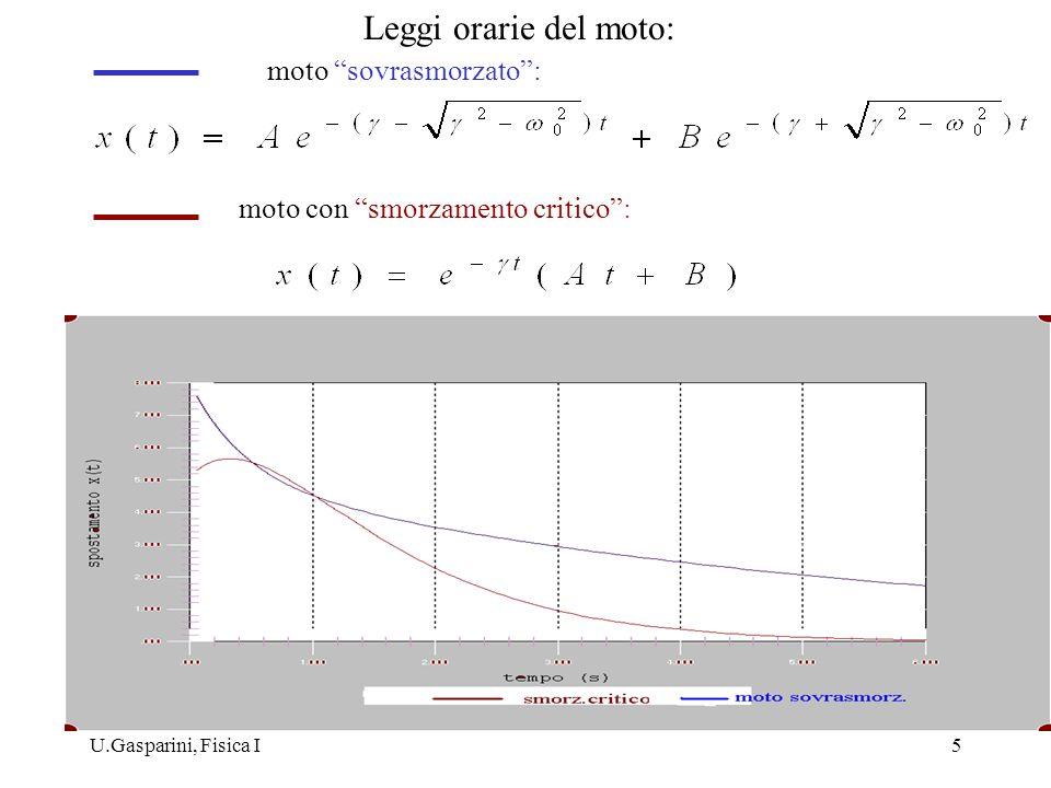 U.Gasparini, Fisica I5 moto con smorzamento critico: moto sovrasmorzato: Leggi orarie del moto: