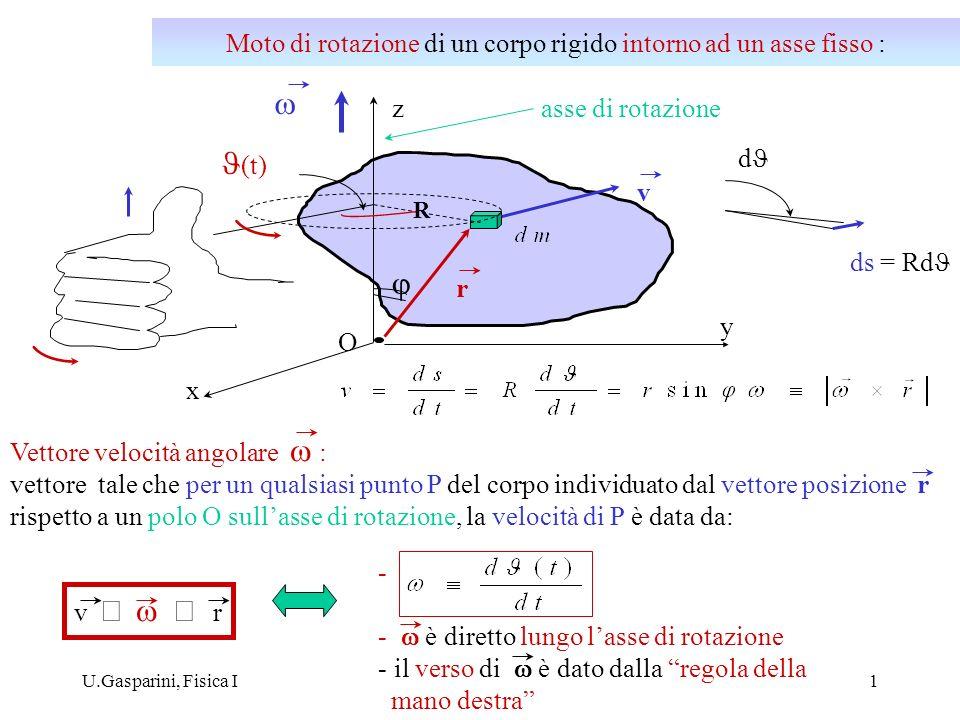 U.Gasparini, Fisica I1 O r v (t) z x Vettore velocità angolare : vettore tale che per un qualsiasi punto P del corpo individuato dal vettore posizione