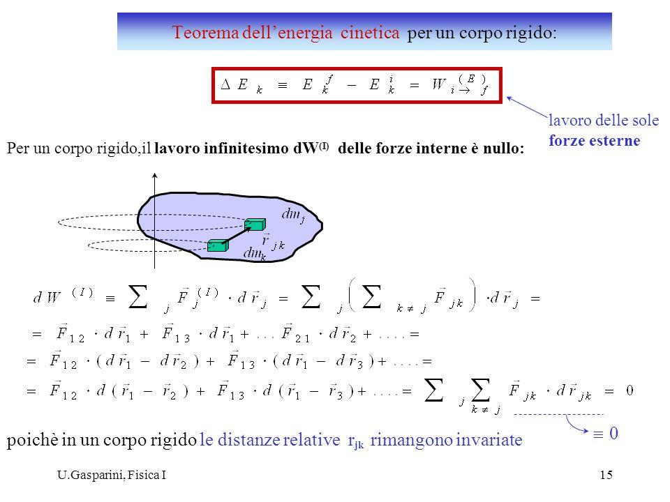 U.Gasparini, Fisica I15 lavoro delle sole forze esterne Per un corpo rigido,il lavoro infinitesimo dW (I) delle forze interne è nullo: 0 poichè in un