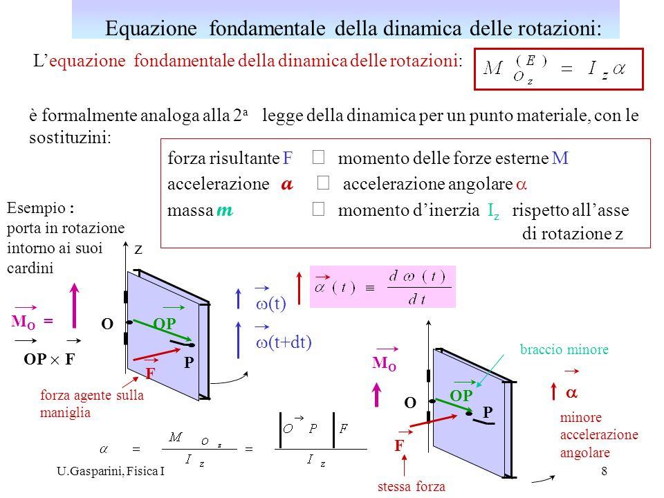 U.Gasparini, Fisica I9 Applicazione del teorema del momento angolare: moto di un pendolo composto y y x x z z piano di oscillazione (x,y) O O mg G M O OG G h Proiezione della 2 a eq.cardinale lungo lasse z : reazione vincolare (non ha momento rispetto ad O ) Per piccole oscillazioni (sin ) : Introducendo la lunghezza ridotta del pendolo composto: Soluzione : moto armonico Pendolo composto