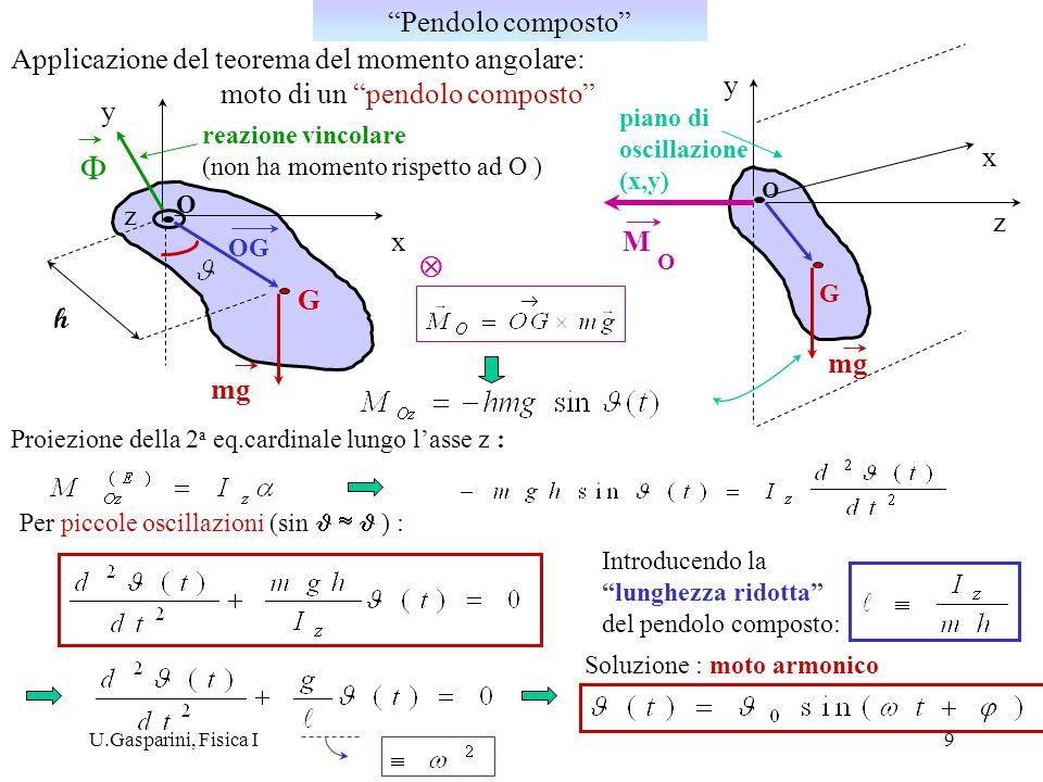 U.Gasparini, Fisica I9 Applicazione del teorema del momento angolare: moto di un pendolo composto y y x x z z piano di oscillazione (x,y) O O mg G M O