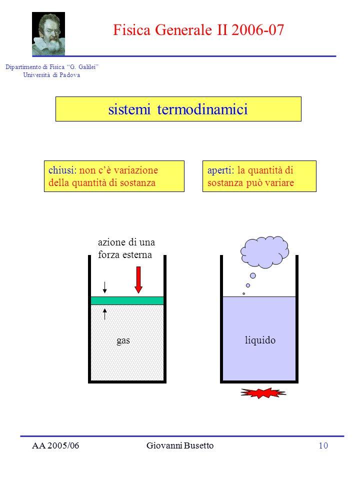 AA 2005/06Giovanni Busetto10 Dipartimento di Fisica G. Galilei Università di Padova Fisica Generale II 2006-07 AA 2005/06Giovanni Busetto sistemi term
