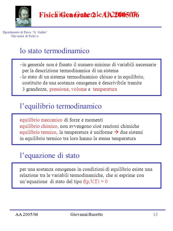 AA 2005/06Giovanni Busetto13 Dipartimento di Fisica G. Galilei Università di Padova Fisica Generale II 2006-07 AA 2005/06Giovanni Busetto Fisica Gener