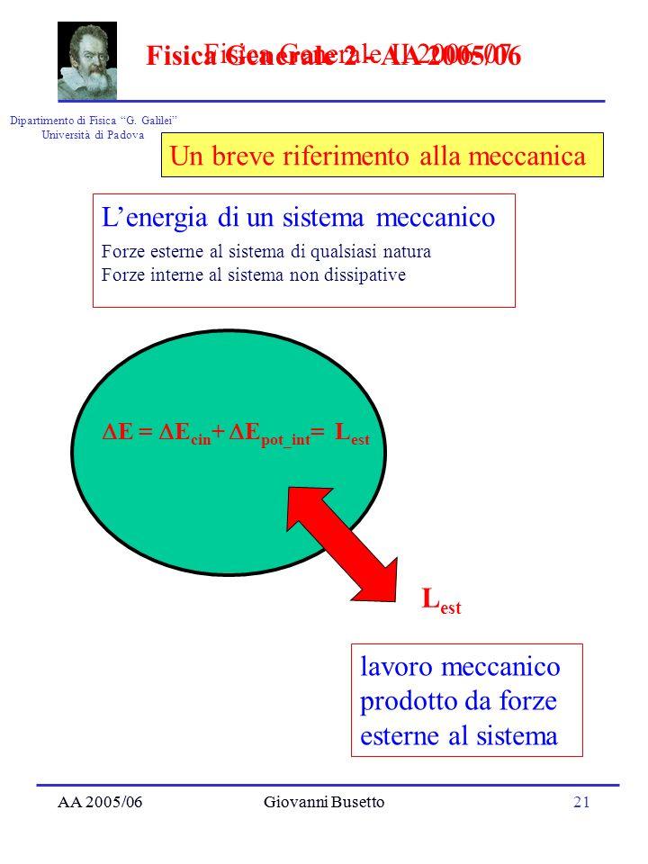 AA 2005/06Giovanni Busetto21 Dipartimento di Fisica G. Galilei Università di Padova Fisica Generale II 2006-07 AA 2005/06Giovanni Busetto Fisica Gener