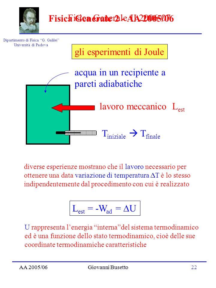 AA 2005/06Giovanni Busetto22 Dipartimento di Fisica G. Galilei Università di Padova Fisica Generale II 2006-07 AA 2005/06Giovanni Busetto Fisica Gener