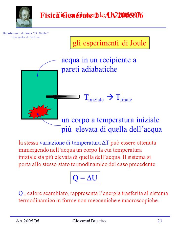 AA 2005/06Giovanni Busetto23 Dipartimento di Fisica G. Galilei Università di Padova Fisica Generale II 2006-07 AA 2005/06Giovanni Busetto Fisica Gener