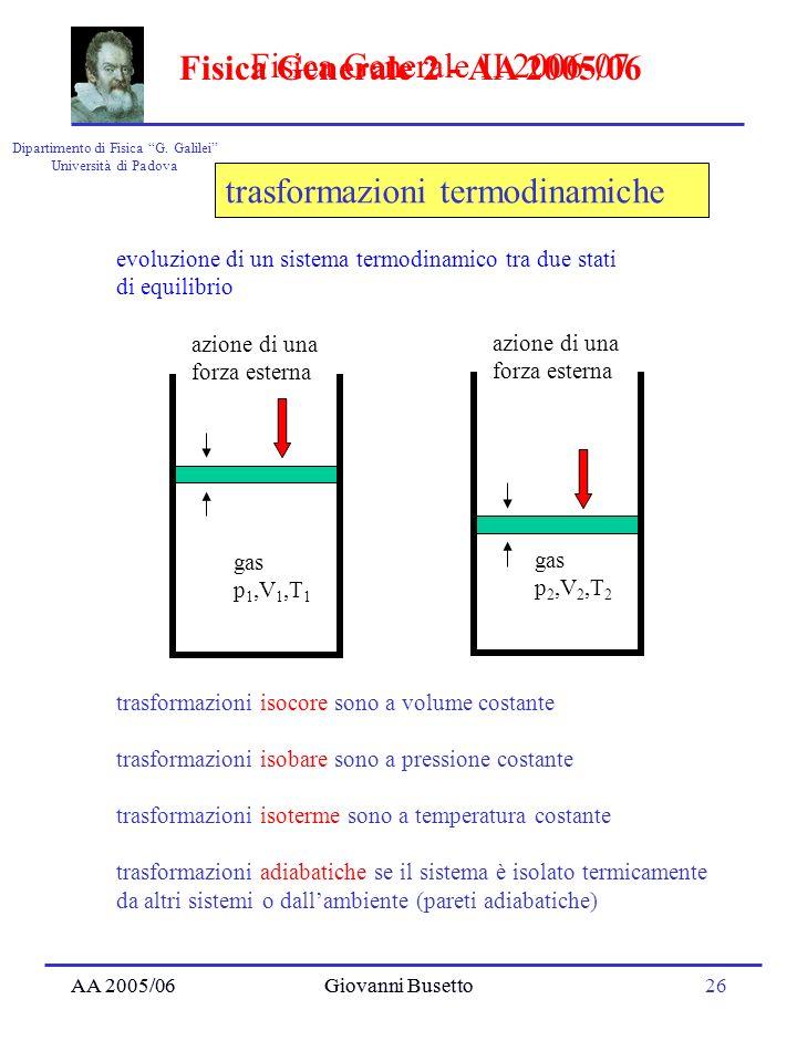 AA 2005/06Giovanni Busetto26 Dipartimento di Fisica G. Galilei Università di Padova Fisica Generale II 2006-07 AA 2005/06Giovanni Busetto Fisica Gener
