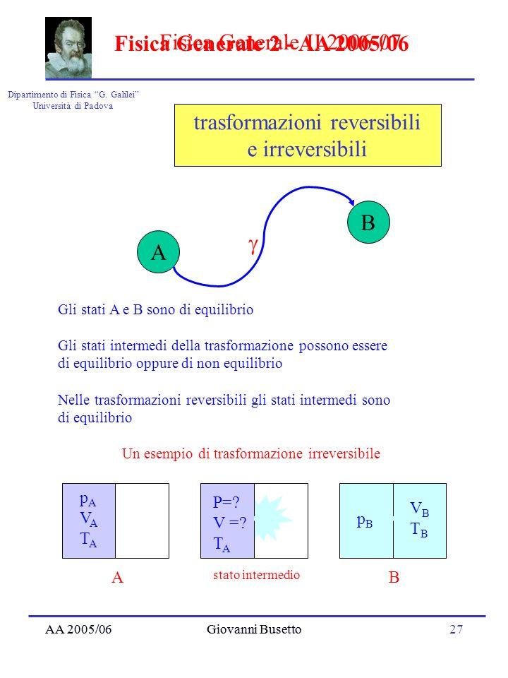 AA 2005/06Giovanni Busetto27 Dipartimento di Fisica G. Galilei Università di Padova Fisica Generale II 2006-07 AA 2005/06Giovanni Busetto Fisica Gener