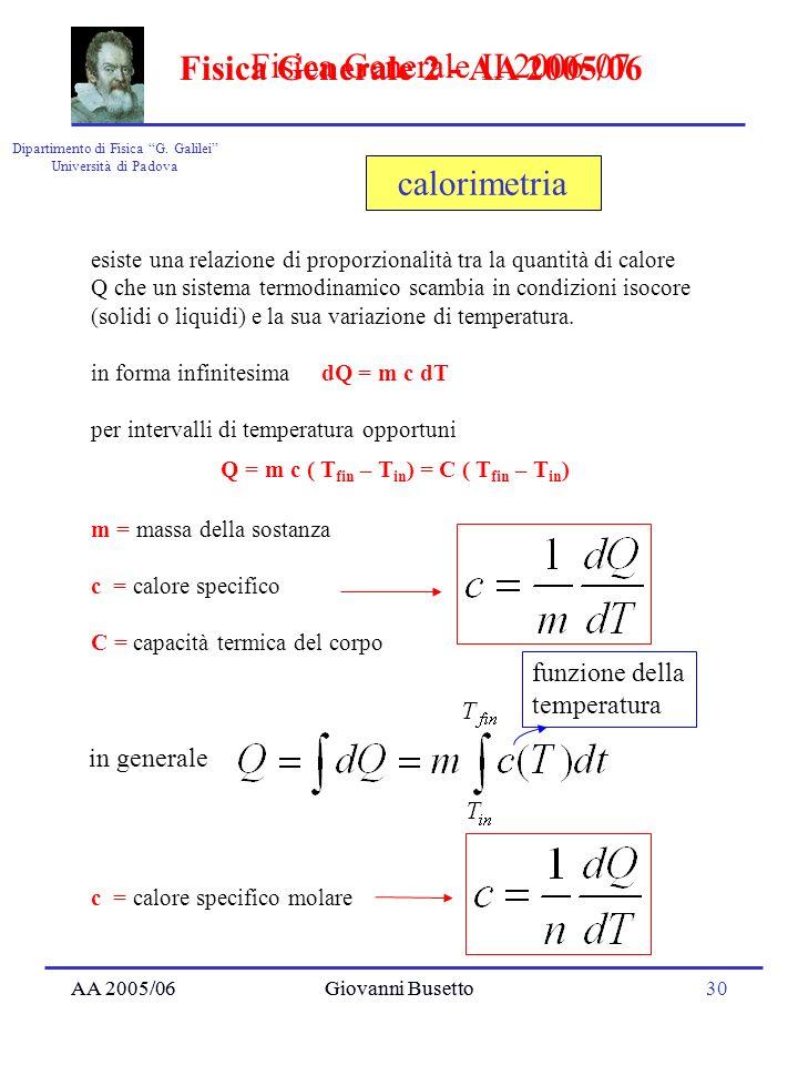 AA 2005/06Giovanni Busetto30 Dipartimento di Fisica G. Galilei Università di Padova Fisica Generale II 2006-07 AA 2005/06Giovanni Busetto Fisica Gener