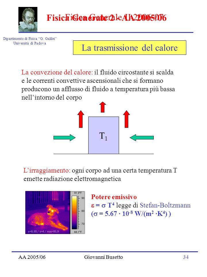 AA 2005/06Giovanni Busetto34 Dipartimento di Fisica G. Galilei Università di Padova Fisica Generale II 2006-07 AA 2005/06Giovanni Busetto Fisica Gener