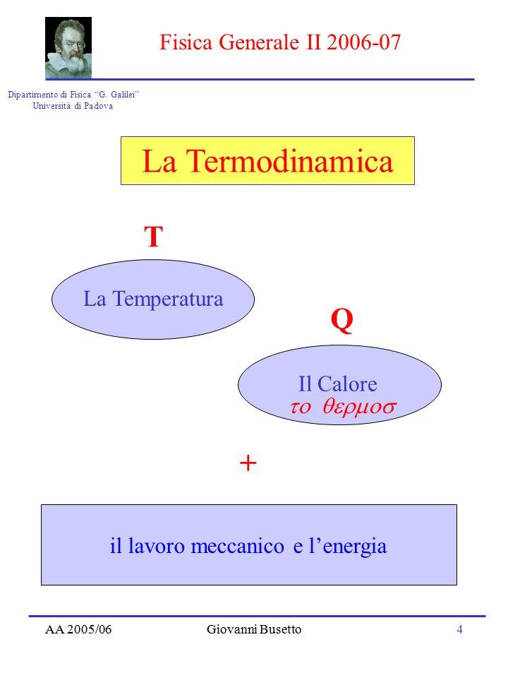 AA 2005/06Giovanni Busetto4 Dipartimento di Fisica G. Galilei Università di Padova Fisica Generale II 2006-07 AA 2005/06Giovanni Busetto La Termodinam